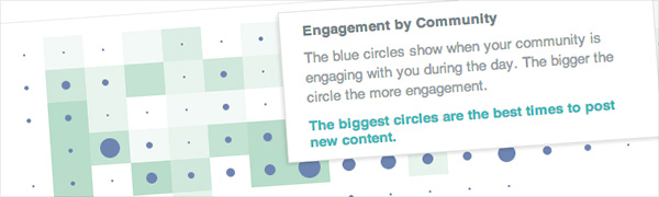 engagement by community
