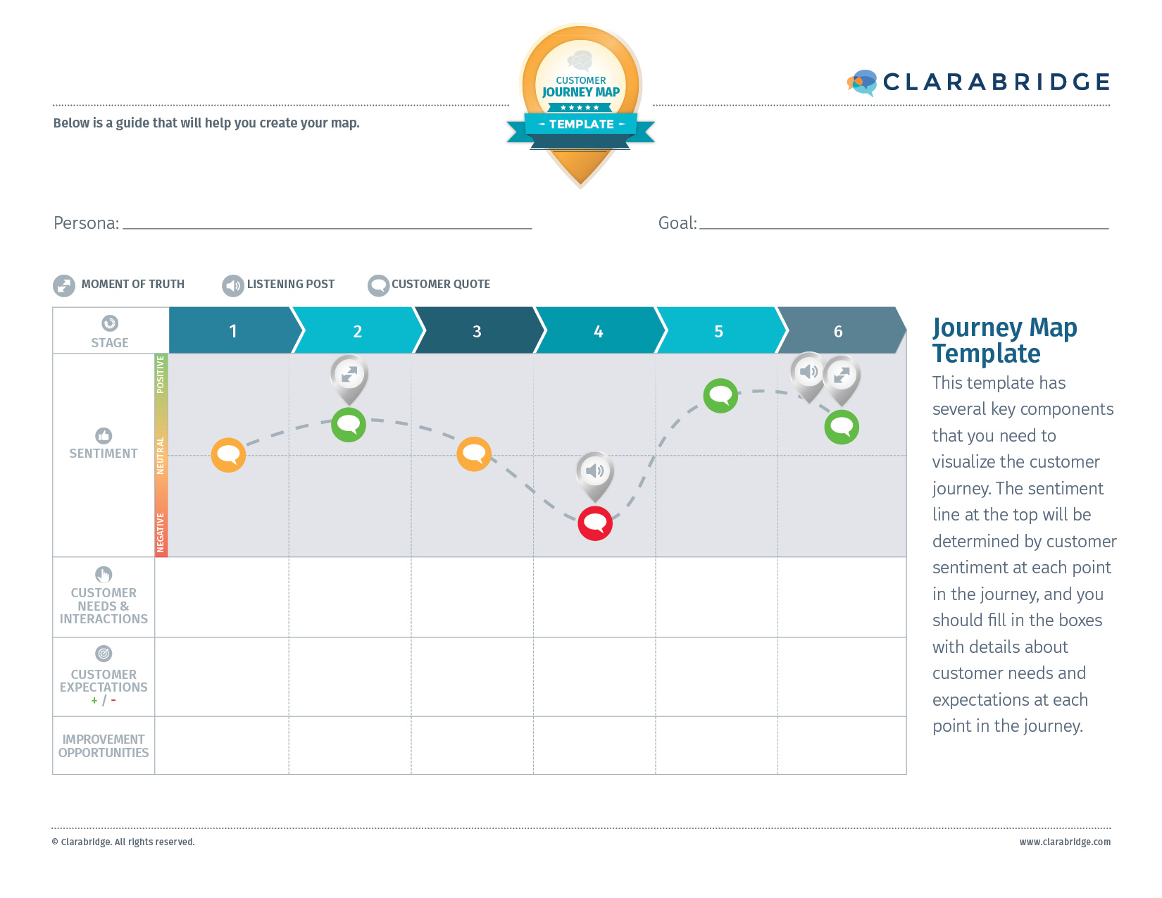 Customer Journey Map Template Clarabridge - Customer journey map template