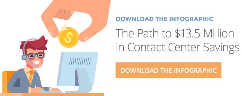 learn how to reduce aht in a call center in this post